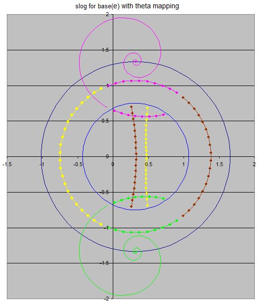 [Image: base_e_theta60.png]